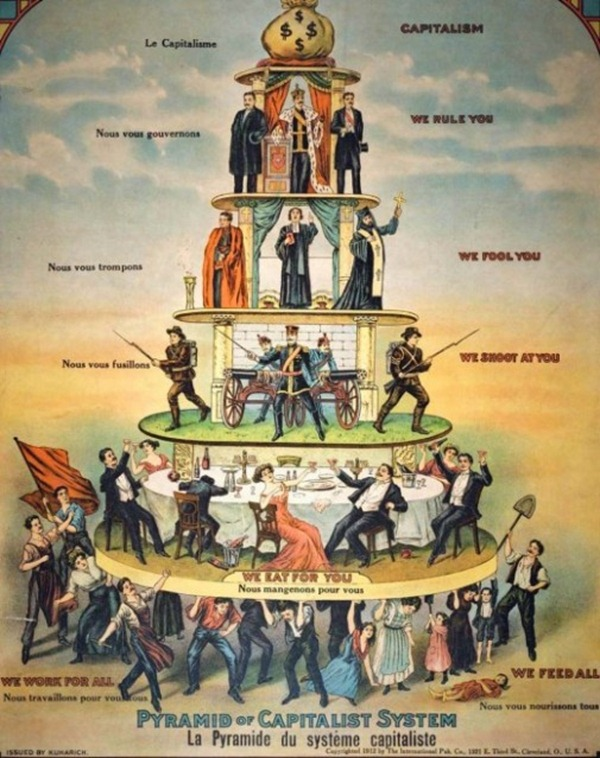 Pyramid-of-Capitalism-e1331670725967-520x658-505x639